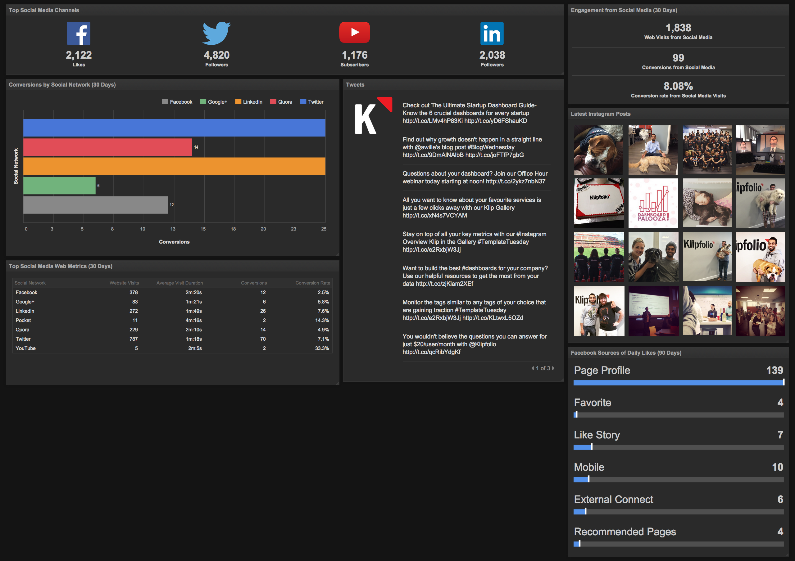 social media marketing dashboard