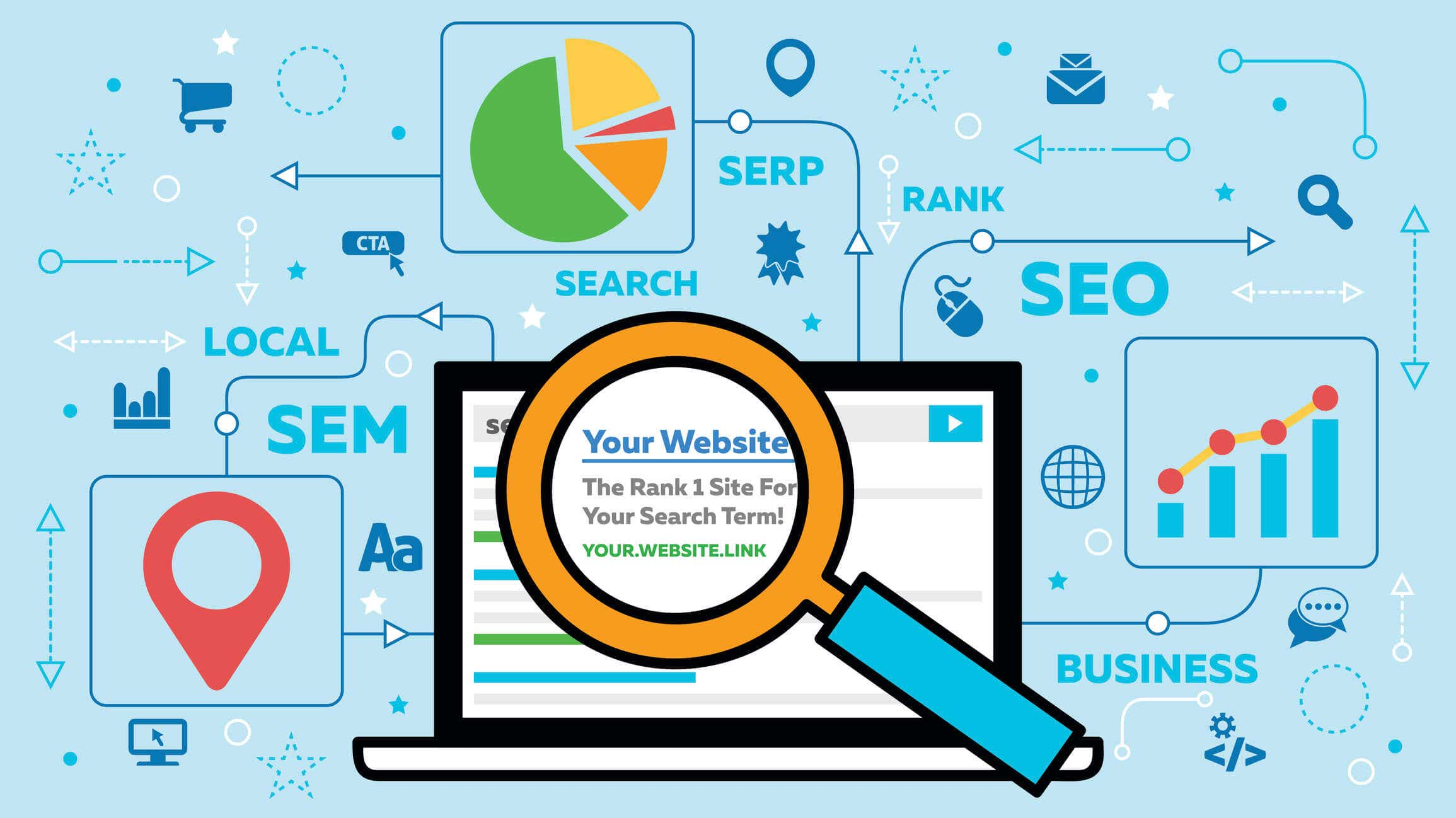 Cover photo for Understanding search engine marketing (SEM) bid strategies