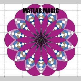 matlabmagic - India