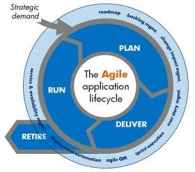 Profile image of agilesoftware